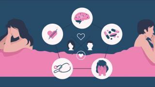 Νευρογενής σεξουαλική δυσλειτουργία σε γυναίκες